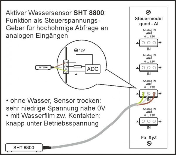 Aktiver Wassersensor SHT 8800